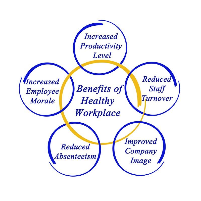 Atlanta Workplace Culture | Workplace Satisfaction | Healthy Office Morale